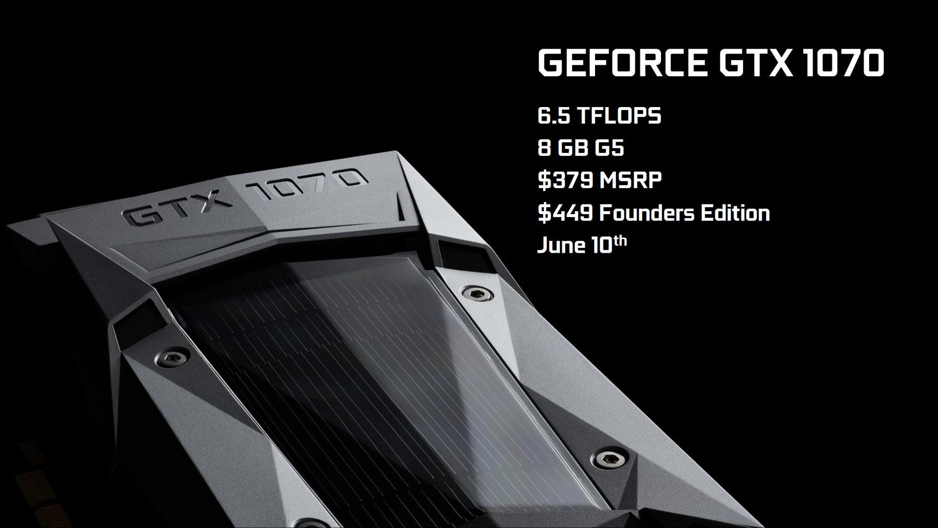 グッと安価なGeForce GTX 1070。希望小売価格379ドルで、6月10日からの販売開始を予定