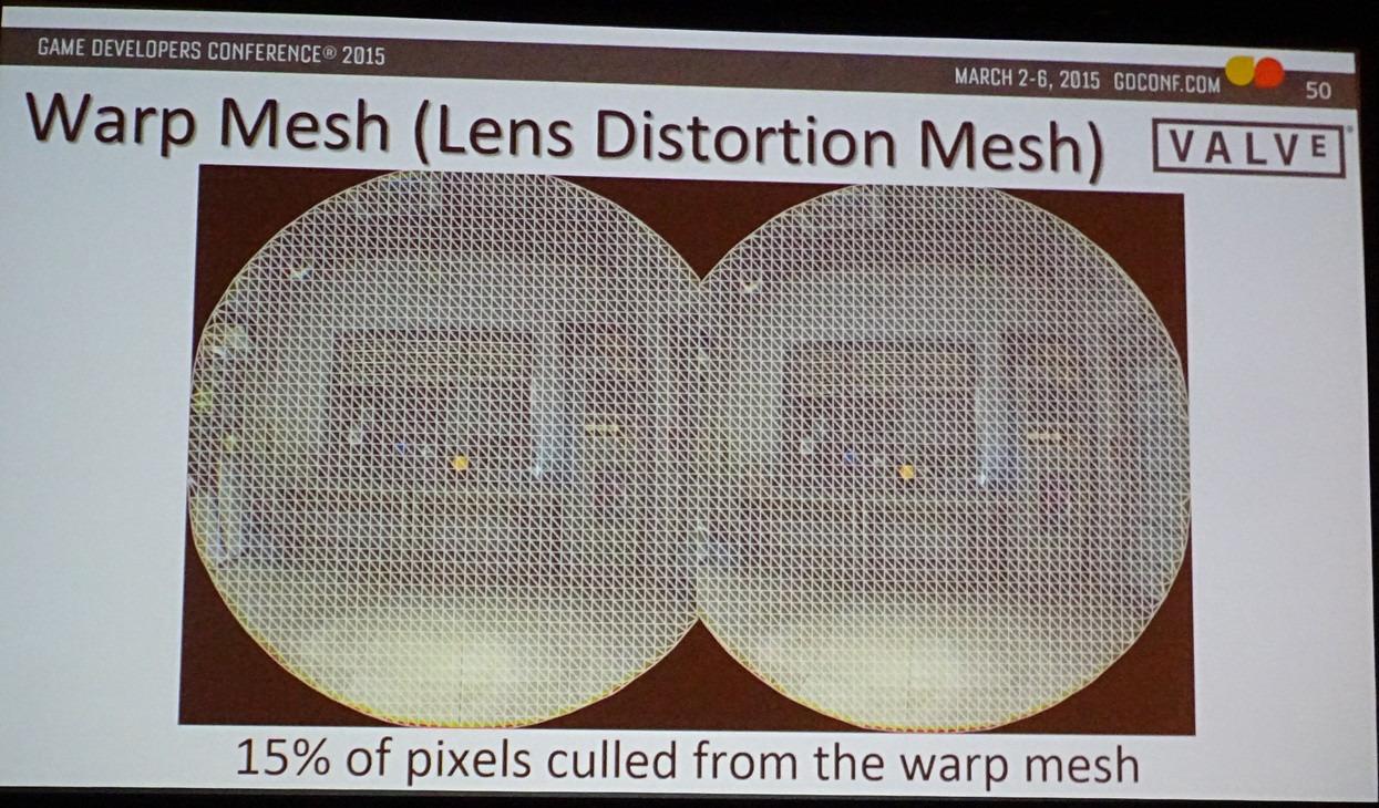 Valveが実装している描画マスク。15%の描画ピクセル数の削減が可能(GDC 2015でのスライド)