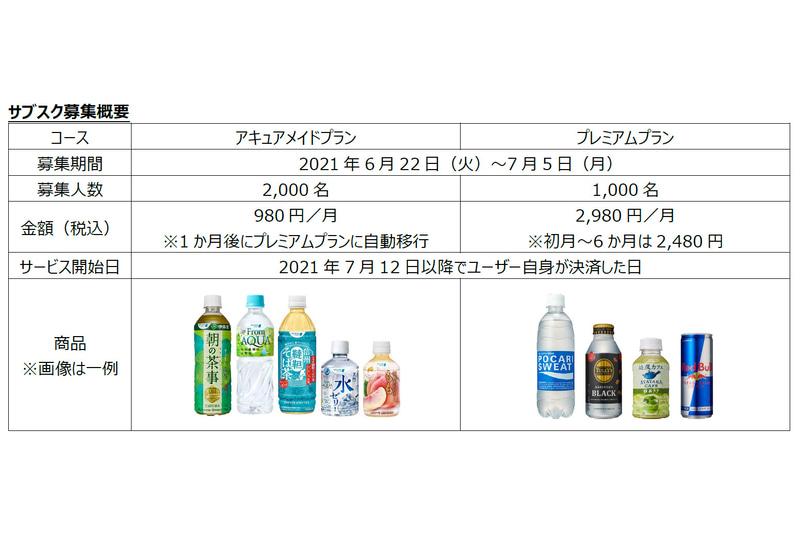 JR東日本クロスステーション ウォータービジネスカンパニーは「every pass」の新規会員の募集を開始した