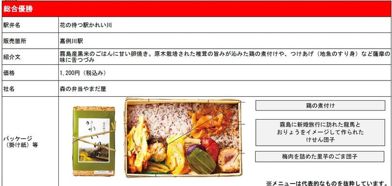 嘉例川駅「花の待つ駅かれい川」(1200円、森の弁当やまだ屋)