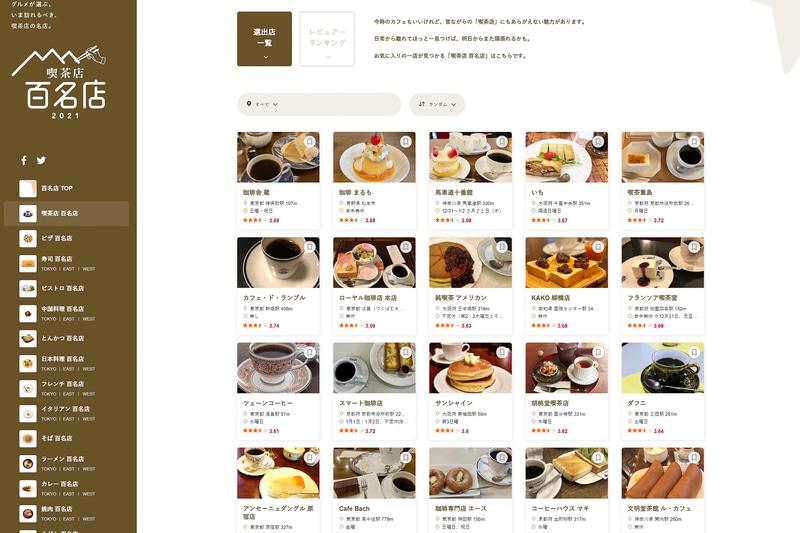 食べログ 喫茶店 百名店 2021