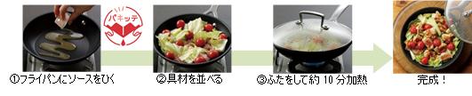 蒸し煮用ソース 調理手順