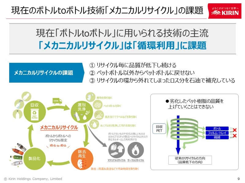 メカニカル・リサイクルの課題