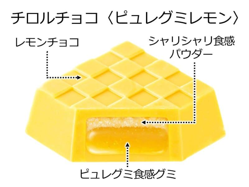 チロルチョコ〈ピュレグミレモン〉