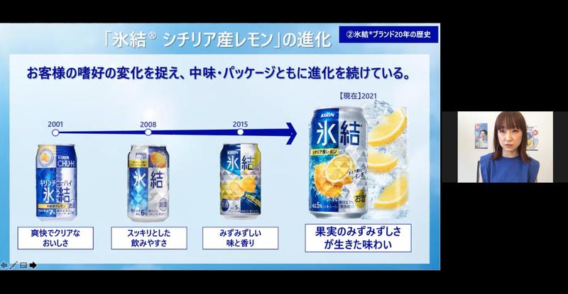 氷結 シチリア産レモンも消費者ニーズに応える形で時代とともに進化