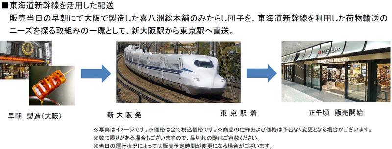 大阪の「喜八洲総本舗 みたらし団子」を東京駅で販売