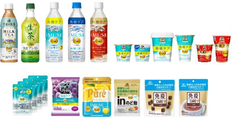 外部パートナーとともにプラズマ乳酸菌の商品ラインアップ拡大