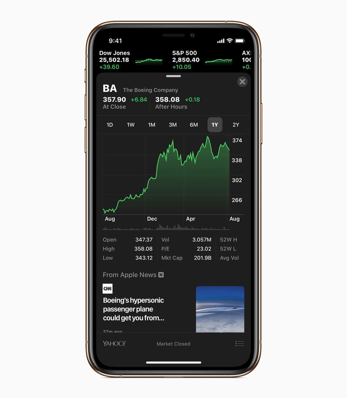 株価もリニューアル