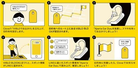 VIBLO by &HAND 利用シーン