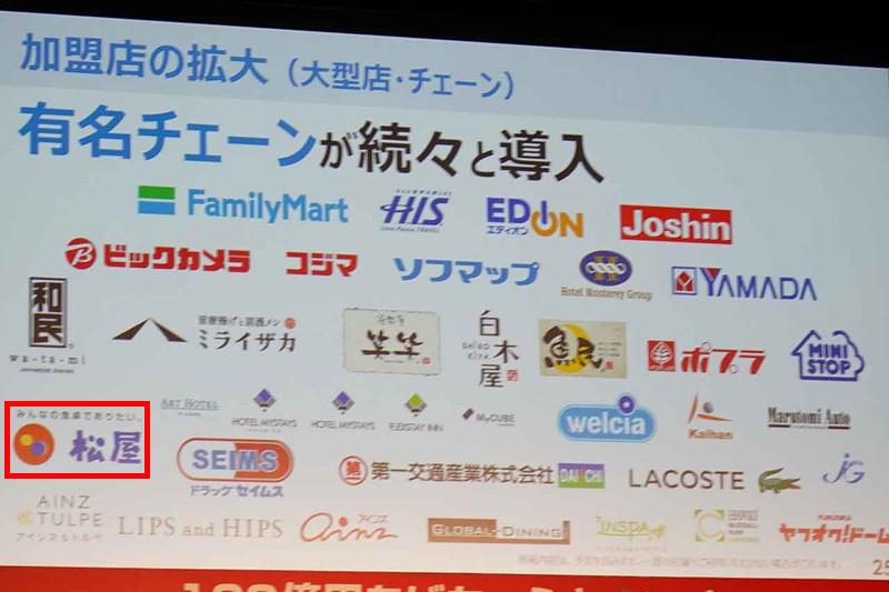 「100億円あげちゃうキャンペーン」記者発表会 スライド