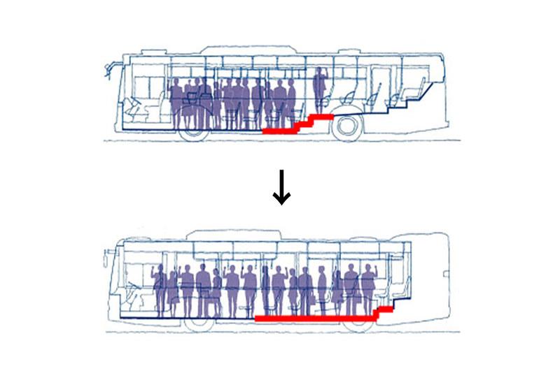ノンステップバス(上)とフルフラットバス(下)を横から見た車内イメージ