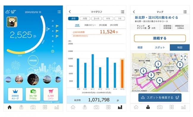 アスマイル プラス 左からトップ画面、歩数履歴と消費カロリー、ウォーキングコースの表示