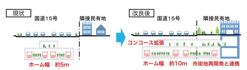 泉岳寺駅大規模改良