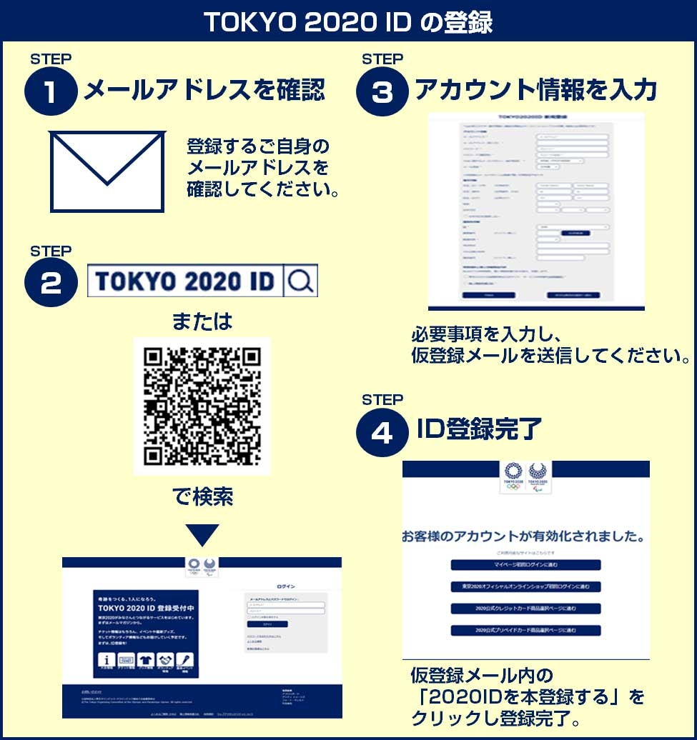 TOKYO 2020 ID 登録手順