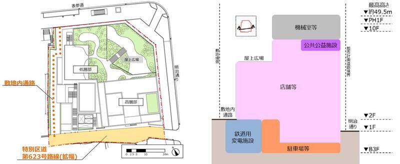 計画配置図と断面イメージ図