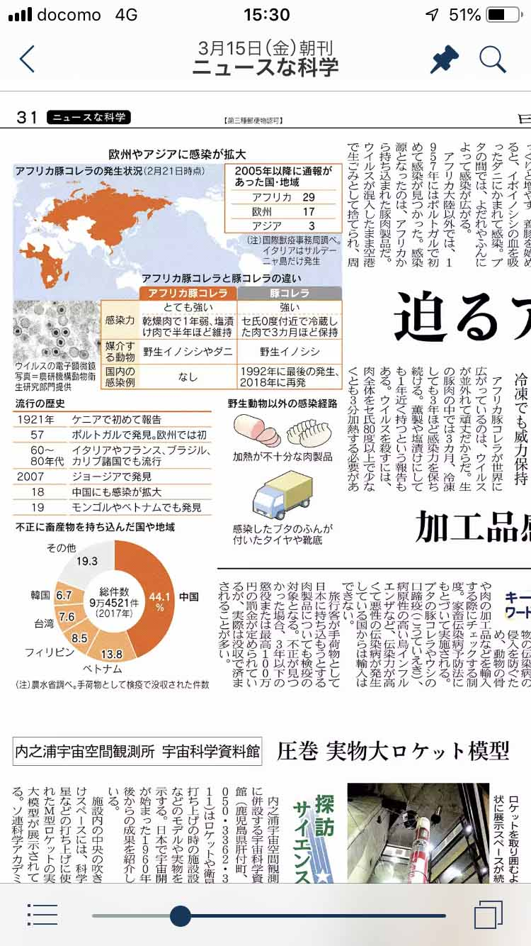 「日本経済新聞 紙面ビューアー」アプリで紙面を閲覧