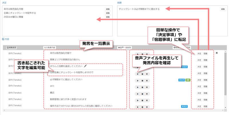 議事メモ管理画面(部分)