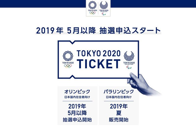 TOKYO 2020 ID特設サイト