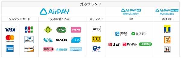 Airペイは、主要ブランドのクレジットカードに、交通系電子マネー、iD、QUICPayの電子マネーに対応。AirペイQRではAlipayとWeChat Pay、LINE Pay、d払い、PayPay(対応予定)と5種類のコード決済に対応。mPOSのAirレジからこれらを利用したキャッシュレス決済が簡単に行なえる