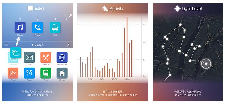 アプリ画面イメージ。左から時計の機能セッティング、活動量計、光量計