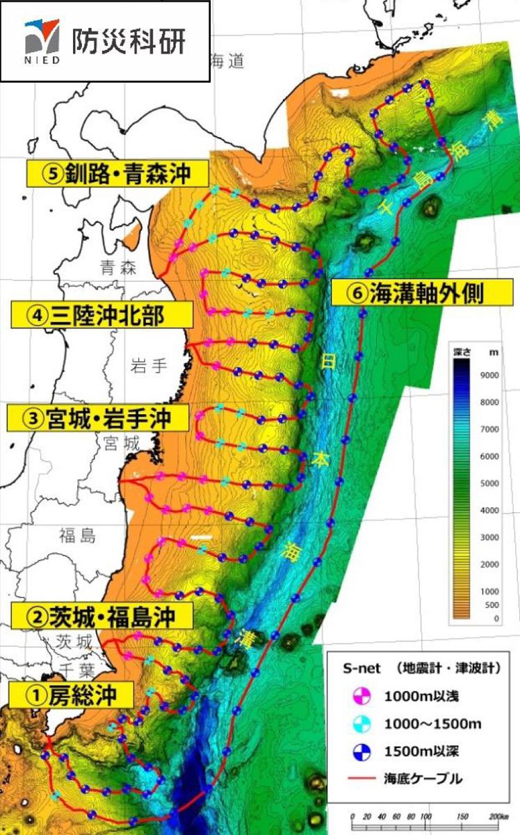 日本海溝海底地震津波観測網(S-net)