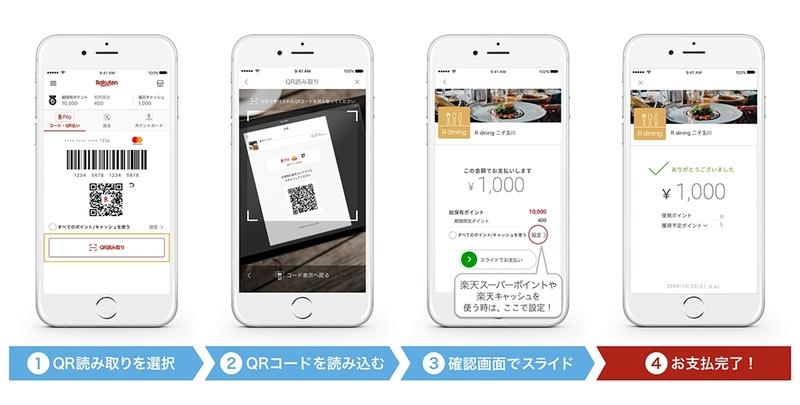楽天ペイ(アプリ決済)の決済フロー