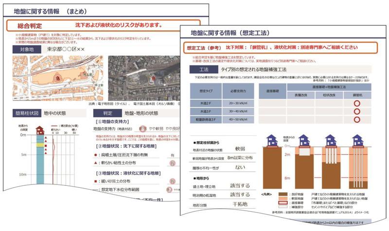 地盤情報レポート(イメージ)