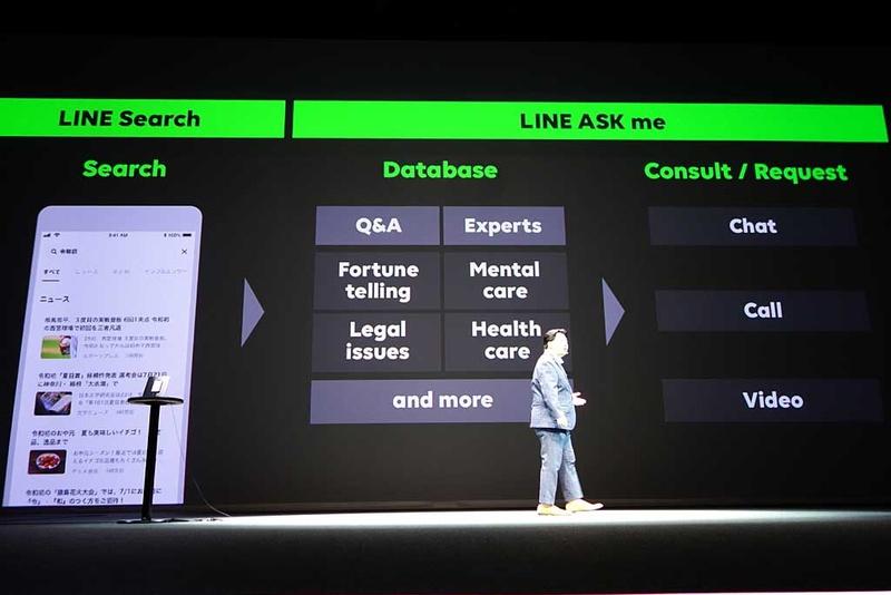LINE Searchは周辺サービスと連携