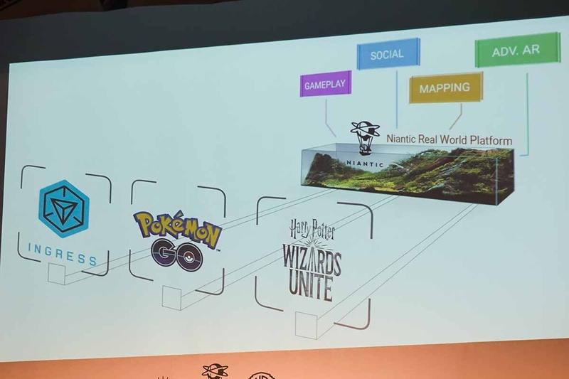 Nianticは位置情報ゲームのために「Niantic Real World Platform」という共通基盤を開発。どのゲームもその上で動く