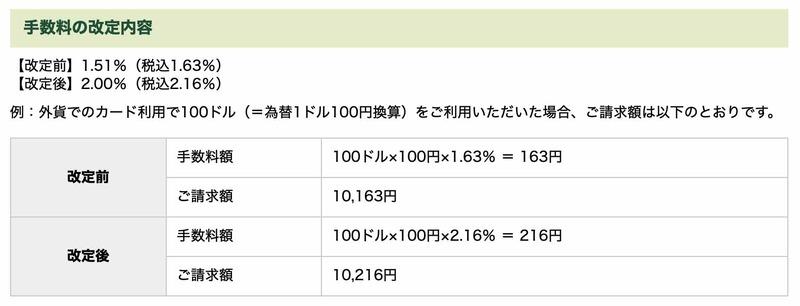 三井住友カードが2019年7月1日から適用する海外決済時の新手数料