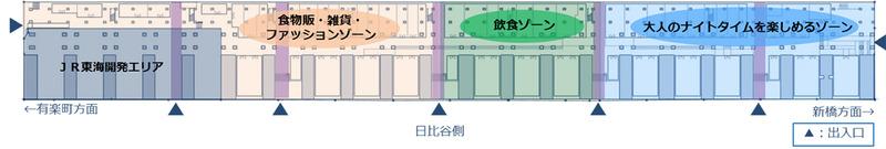 日比谷 OKUROJI エリアイメージ