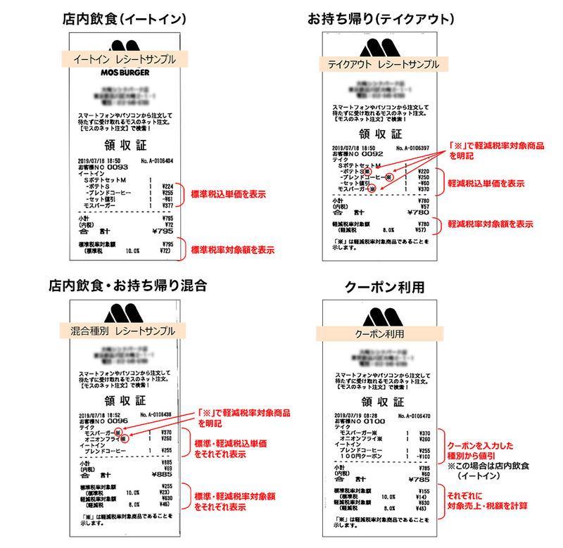 レシートの表記例