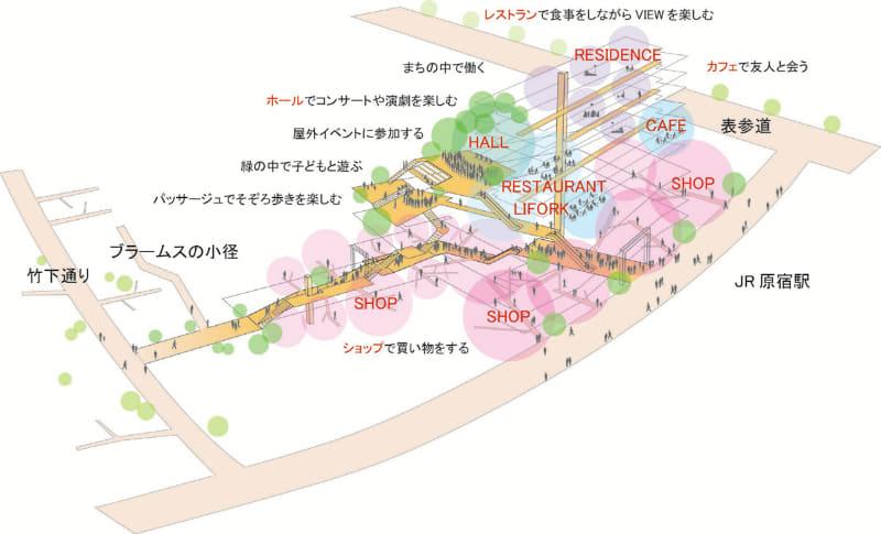 WITH HARAJUKU STREET イメージ