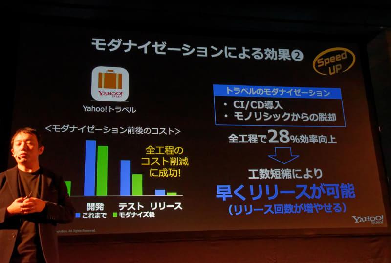 「Yahoo! トラベル」はCIの導入などで開発効率が28%アップ