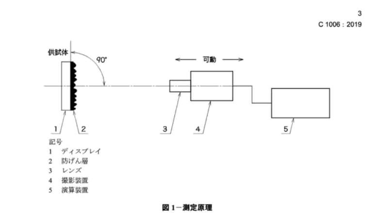 測定原理(出展:JIS C1006)