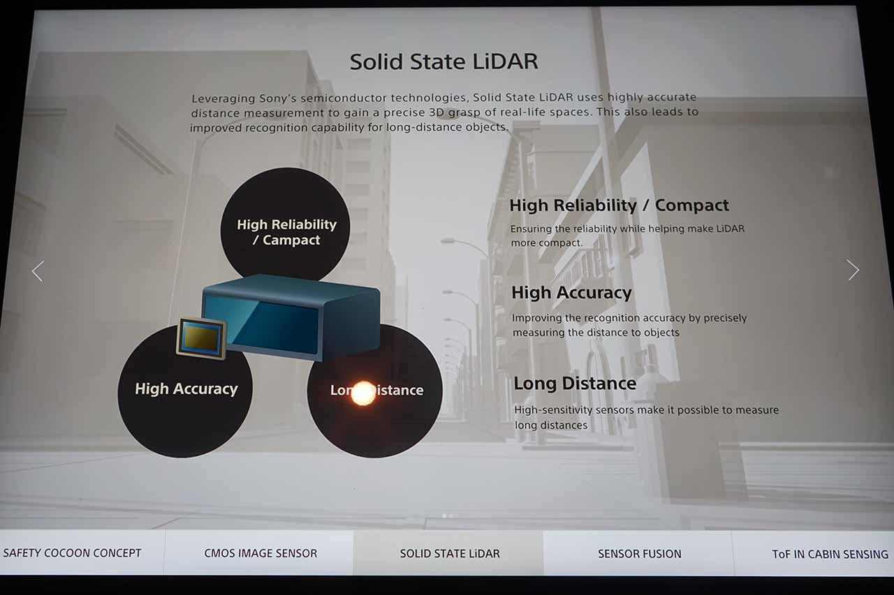 ソリッドステート式LiDAR