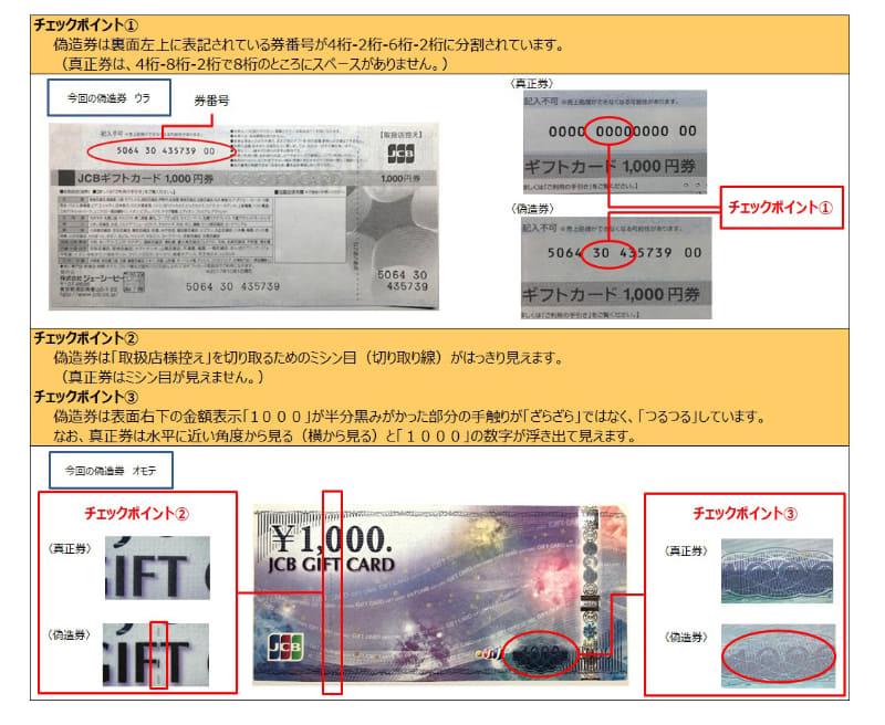 偽造券の特徴