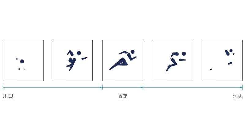 オリンピック 陸上競技