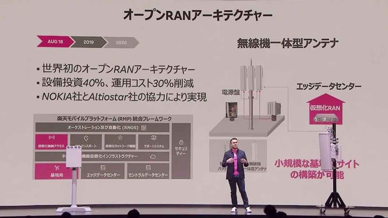 楽天モバイルは「仮想化ネットワーク」での構築技術を推しており、その結果、RANの運用コストが30%、設備投資費が40%削減できた、と主張している