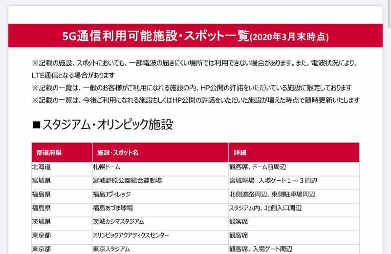 NTTドコモのホームページより、5Gのエリア一覧。スポットなので「一覧表」形式になっている