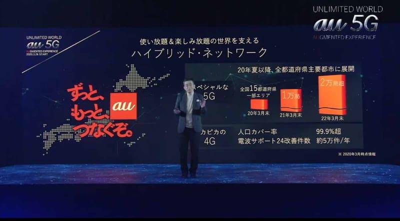 3月23日に開かれた、KDDIの5G開始に関する発表会の映像より。「ピカピカの4G」と組み合わせて使うことを強くアピールしている