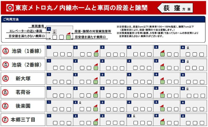 東京メトロの公表イメージ