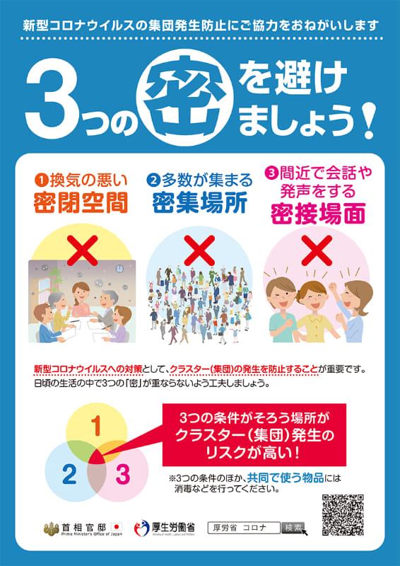 """出典:<a href=""""https://www.kantei.go.jp/jp/content/000061868.pdf"""">首相官邸ホームページ 3つの密を避けましょう(PDF)</a>"""