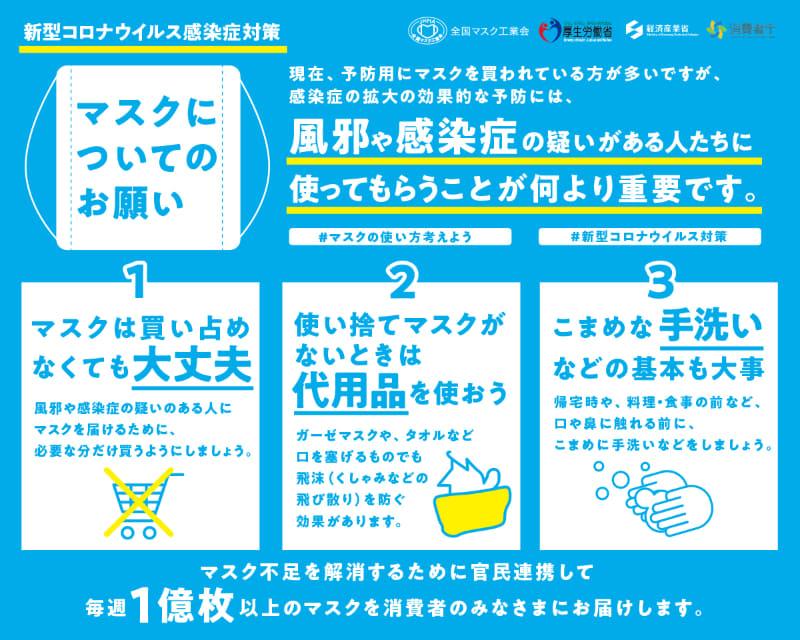"""出典:<a href=""""https://www.kantei.go.jp/jp/content/mask.pdf"""">首相官邸ホームページ マスクについてのお願い(PDF)</a>"""
