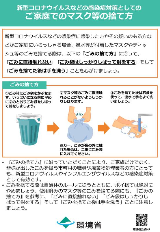 """出典:<a href=""""https://www.env.go.jp/saigai/novel_coronavirus_2020/flyer_on_disposal_of_contaminated_household_waste.pdf"""">環境庁 ご家庭でのマスク等の捨て方(PDF)</a>"""