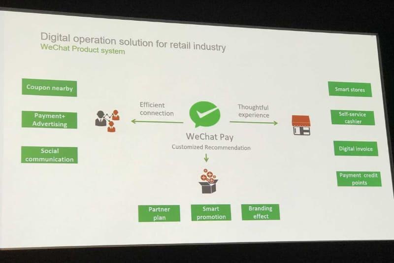 WeChatでは加盟店とユーザーの間に立って送客やコミュニケーションの仲介を行なっている