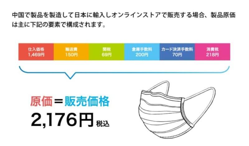 原価マスクのコスト構造(出典:トリニティ)