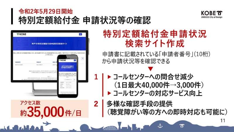特別定額給付金の申請状況等確認サービス