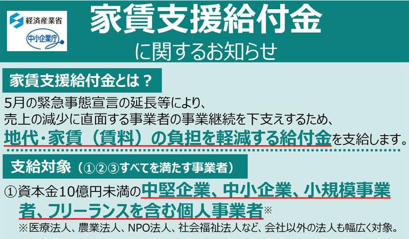 """出典:<a href=""""https://www.meti.go.jp/covid-19/yachin-kyufu/index.html"""">家賃支援給付金に関するお知らせ</a>"""