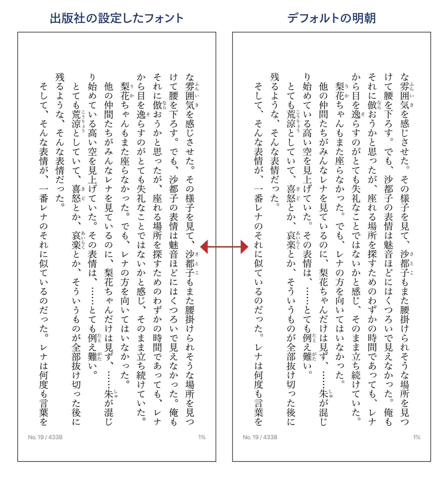 『ひぐらしのなく頃に解・第二話 罪滅し編(上)』(著・竜騎士07)電子書籍版の版面。右がKindle標準搭載のフォントで、左が星海社の電子書籍に埋め込まれたフォントを使った場合だ